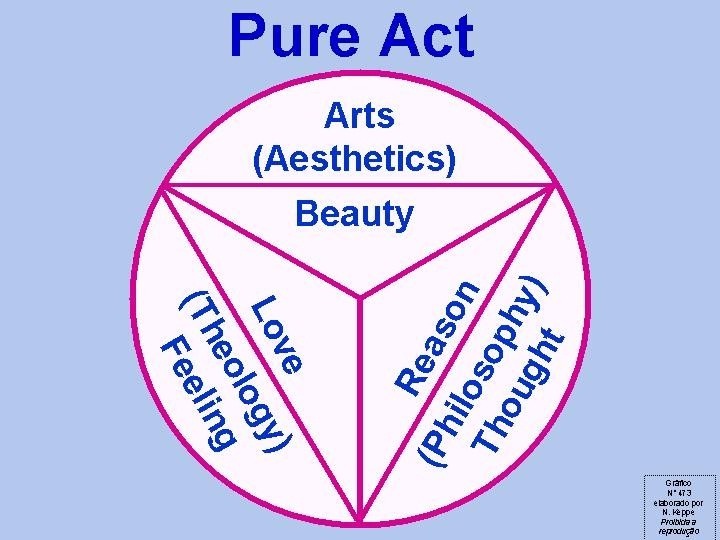 principle of aesthetic reasoning Aesthetics - taste, criticism, and judgment: and endeavour to find principles whereby the separate works of art critical reasoning is an attempt to place.